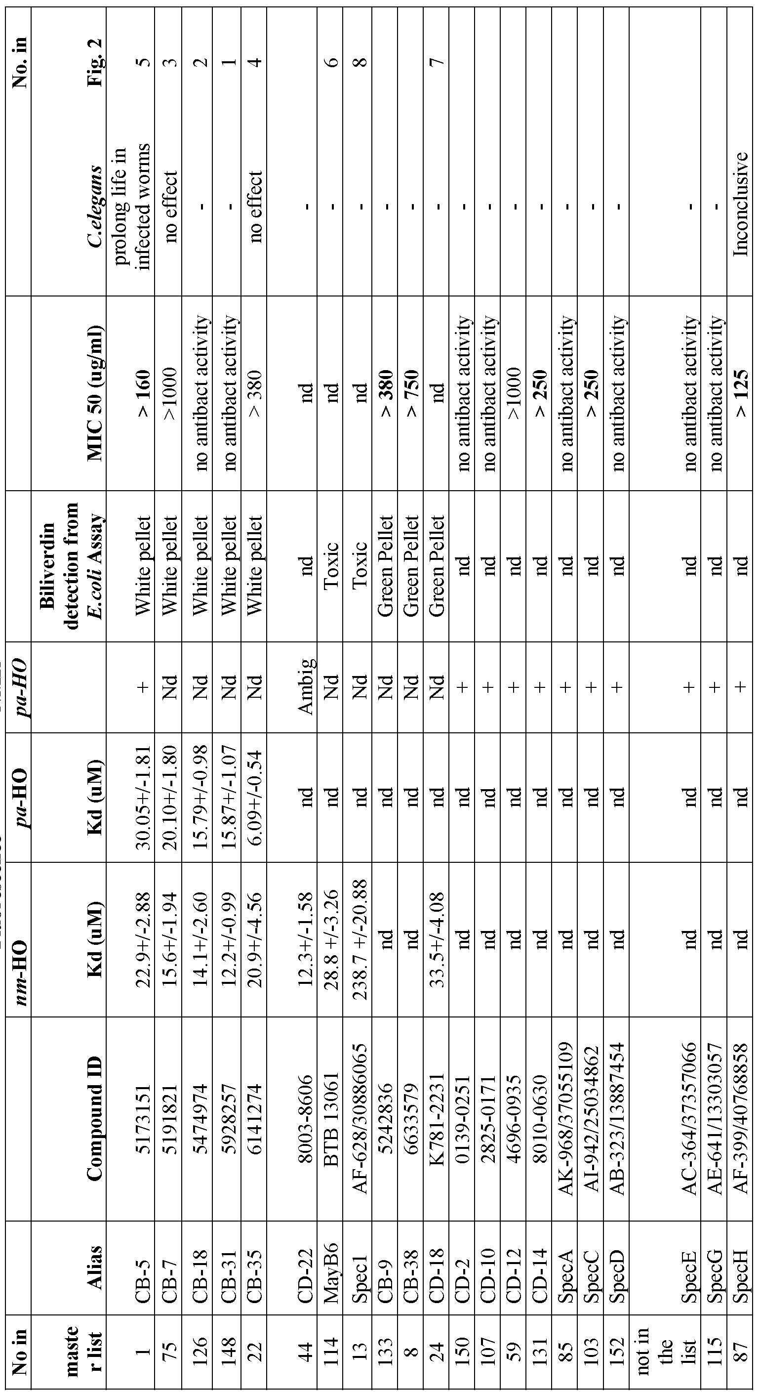 WO2008014266A9 - Heme oxygenase inhibitors and methods of