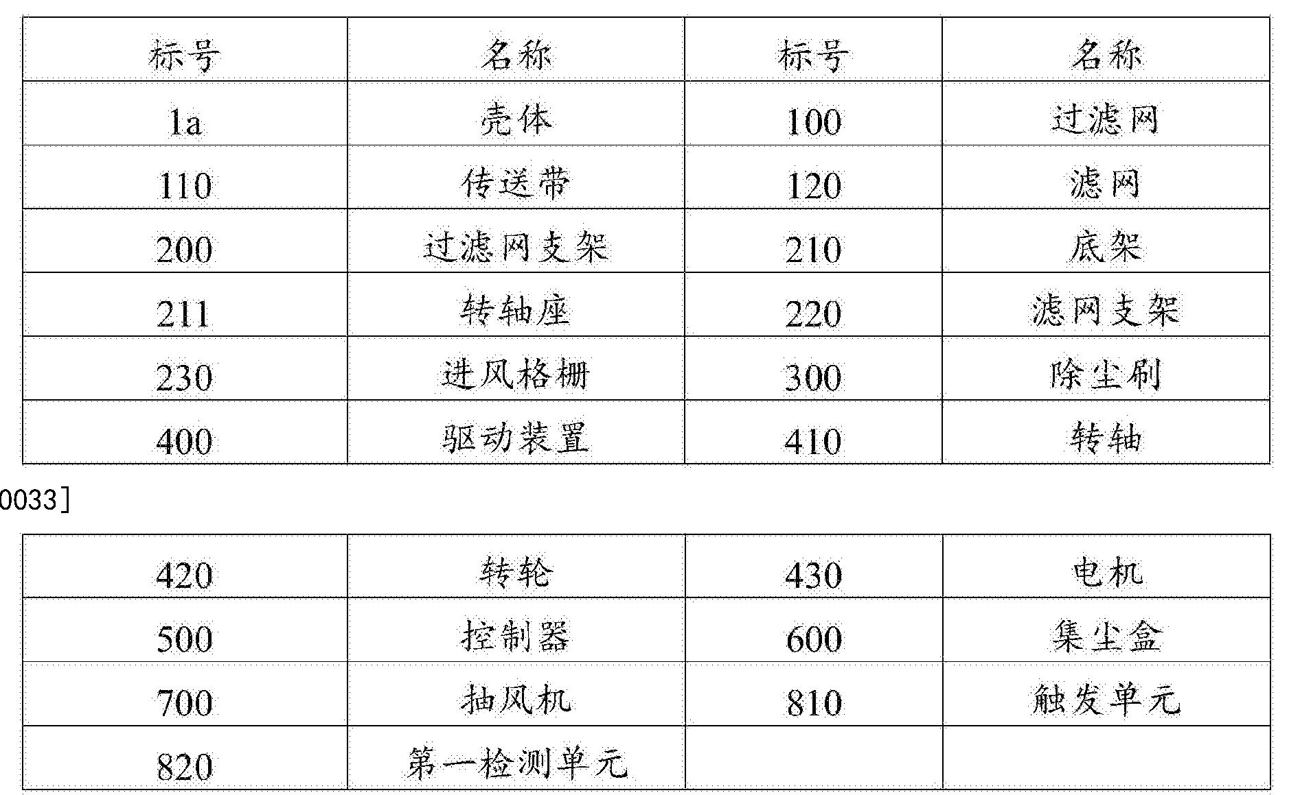 Figure CN106016519AD00051