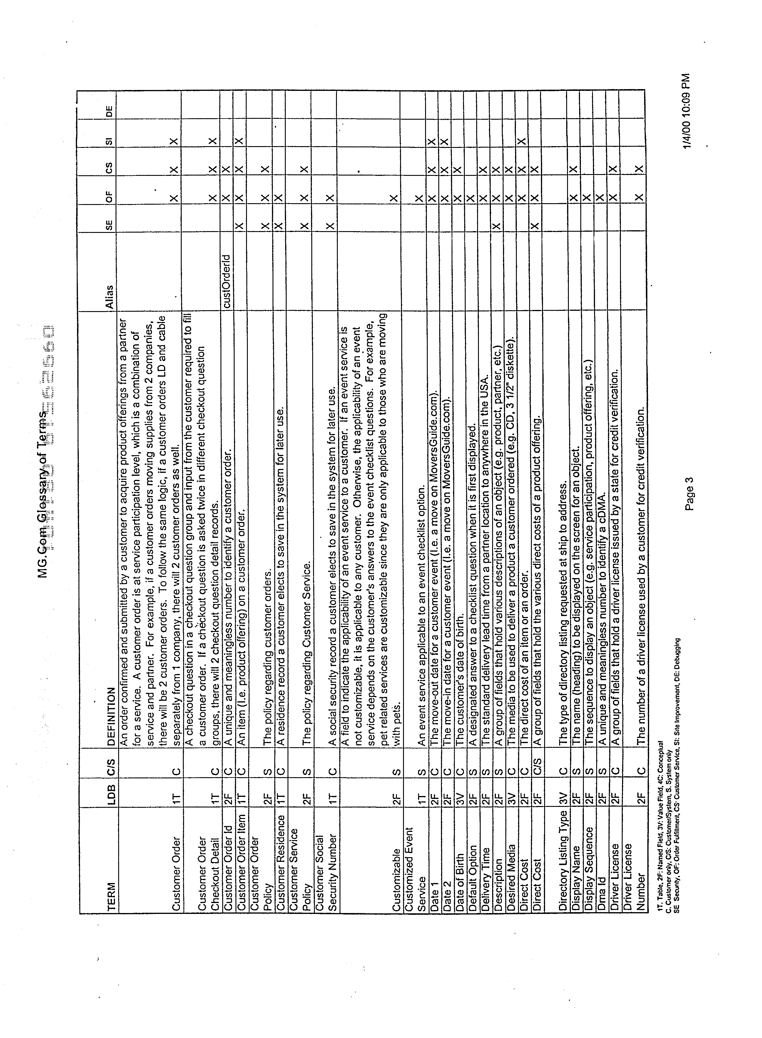 Figure US20020032721A1-20020314-P00024