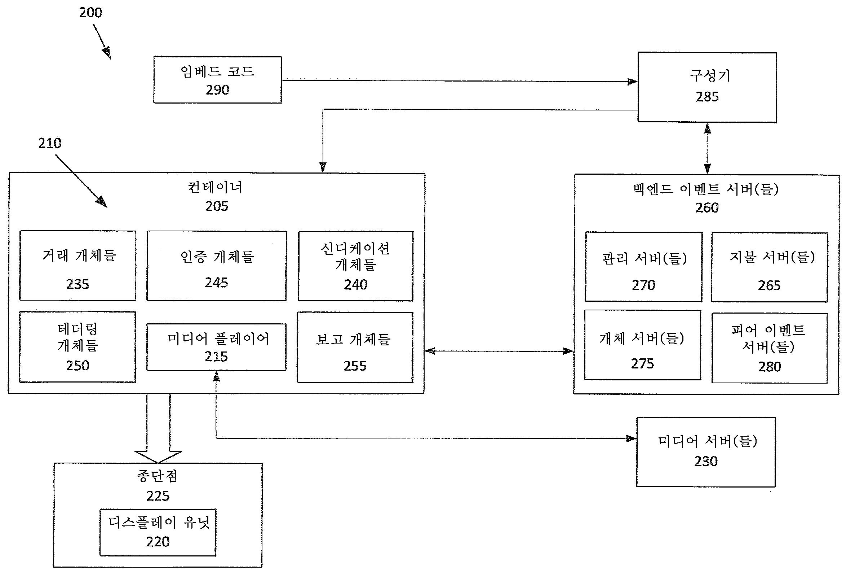Figure P1020197022867