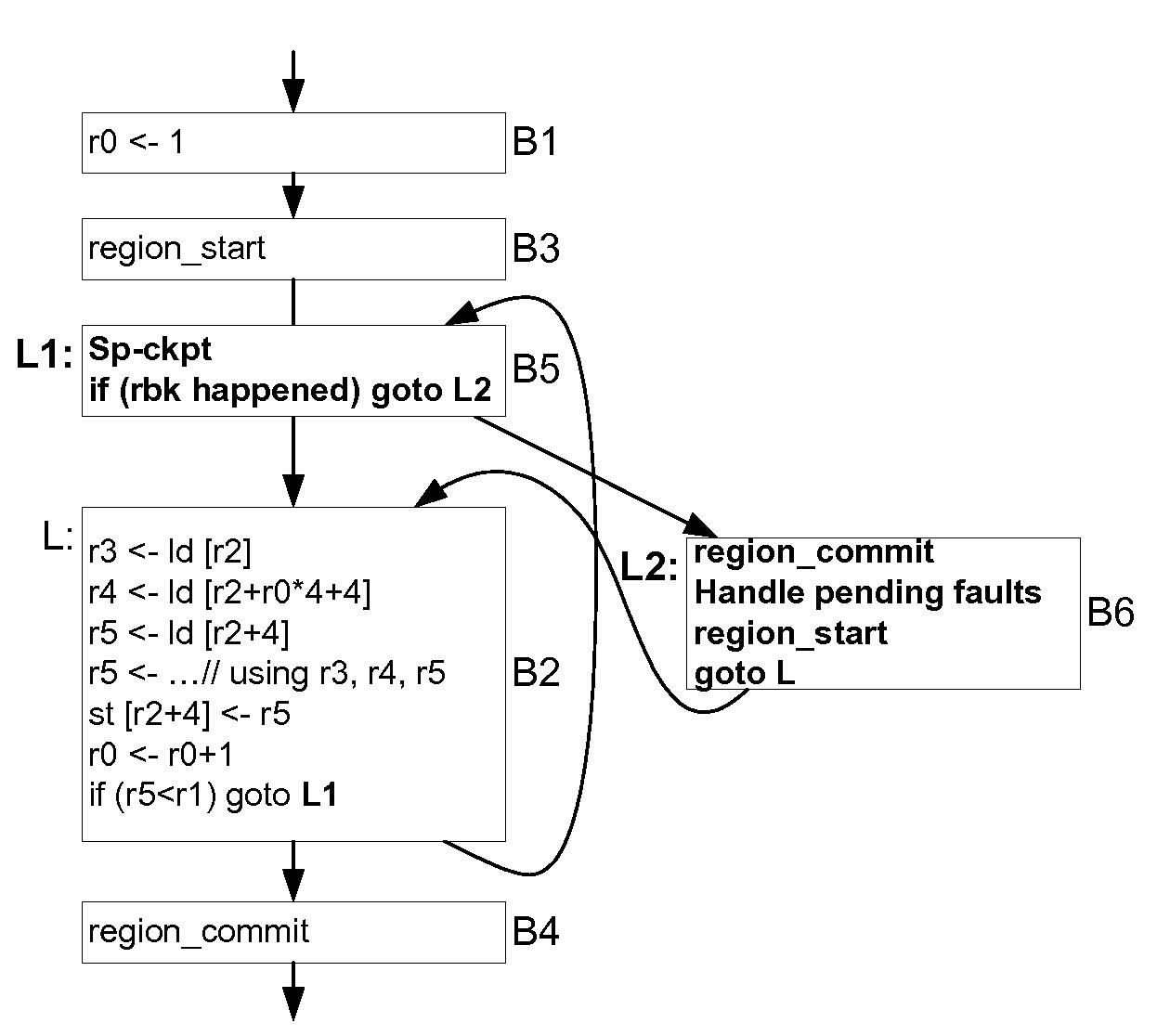 Figure 112014062149797-pat00009