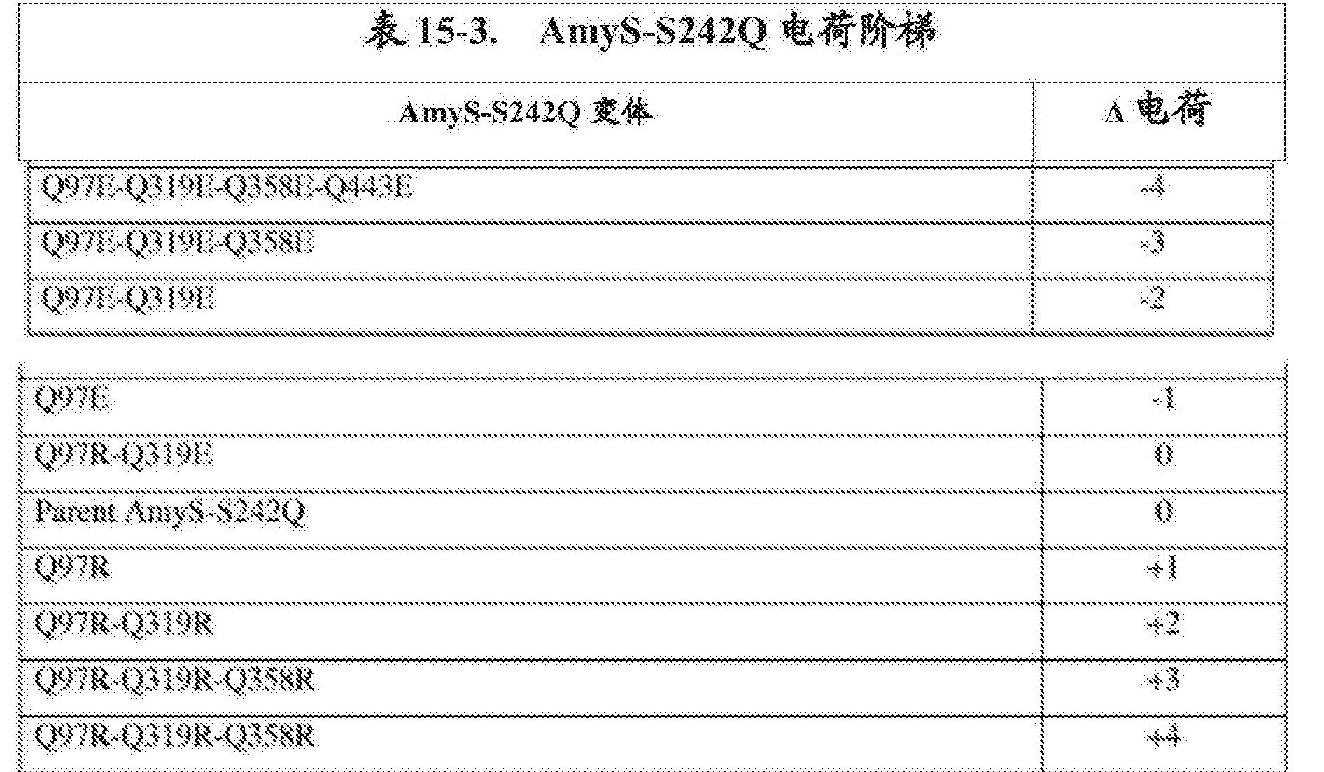 Figure CN105483099AD00661