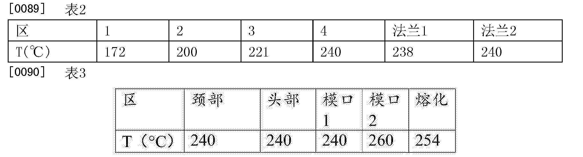 Figure CN105431485AD00172