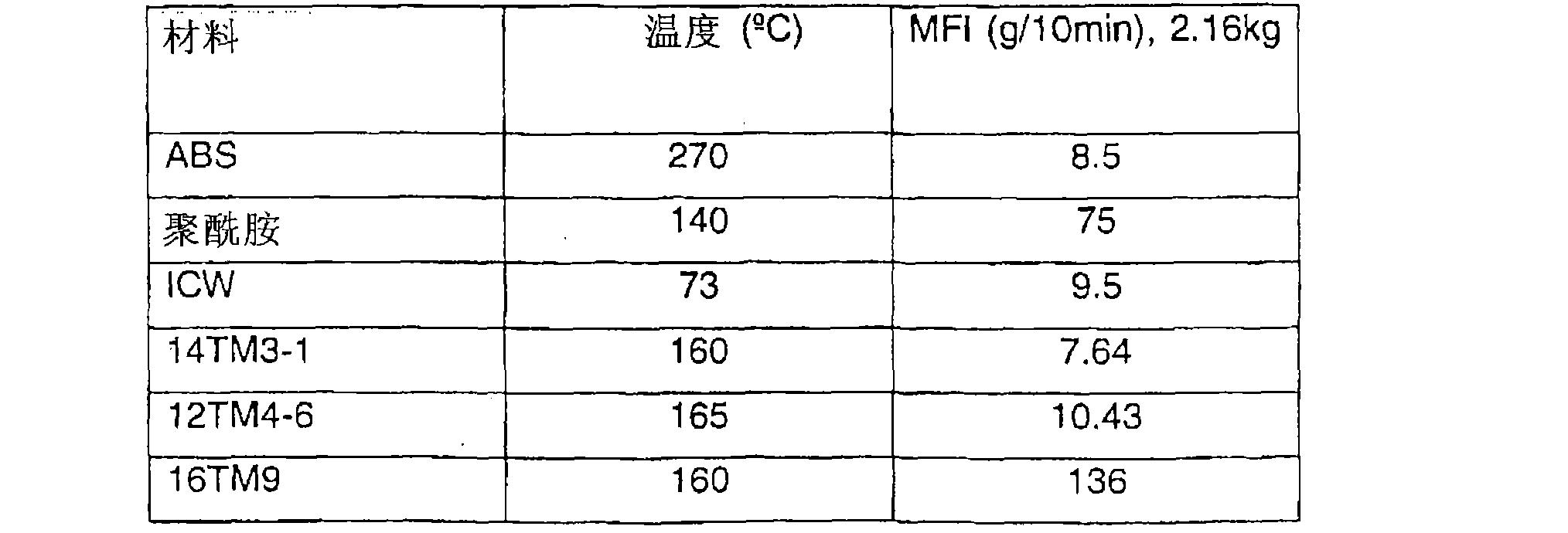 Figure CN1950098BD00161