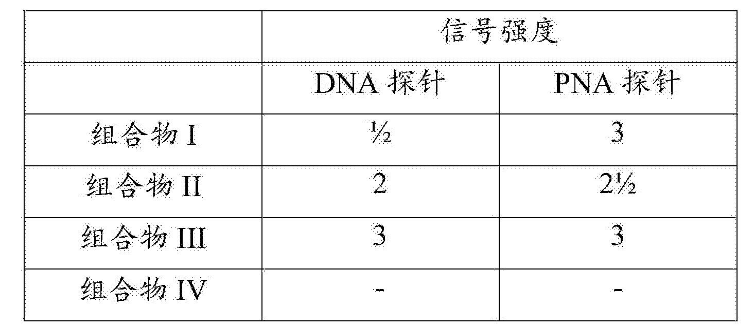 Figure CN102046808BD00451