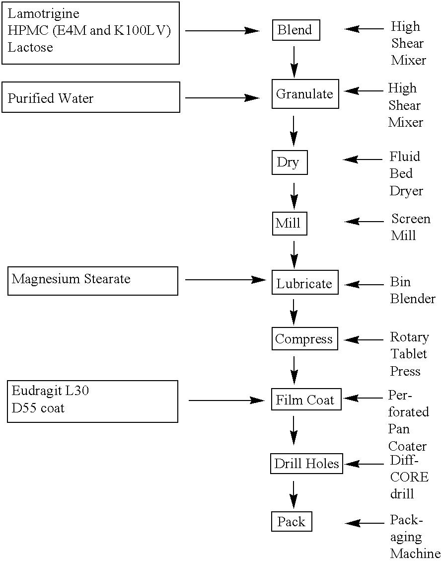 Figure US20040192690A1-20040930-C00002