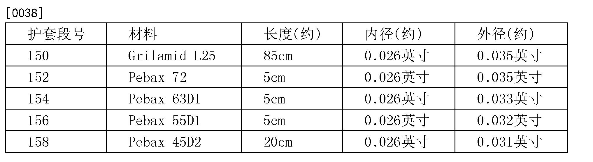 Figure CN102300600BD00061