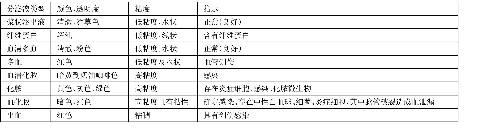 Figure CN103347562BD00121