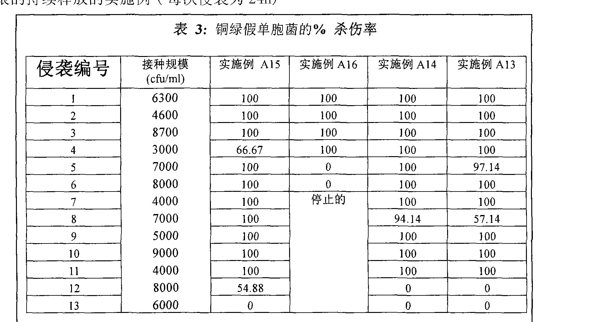 Figure CN101010003BD00331