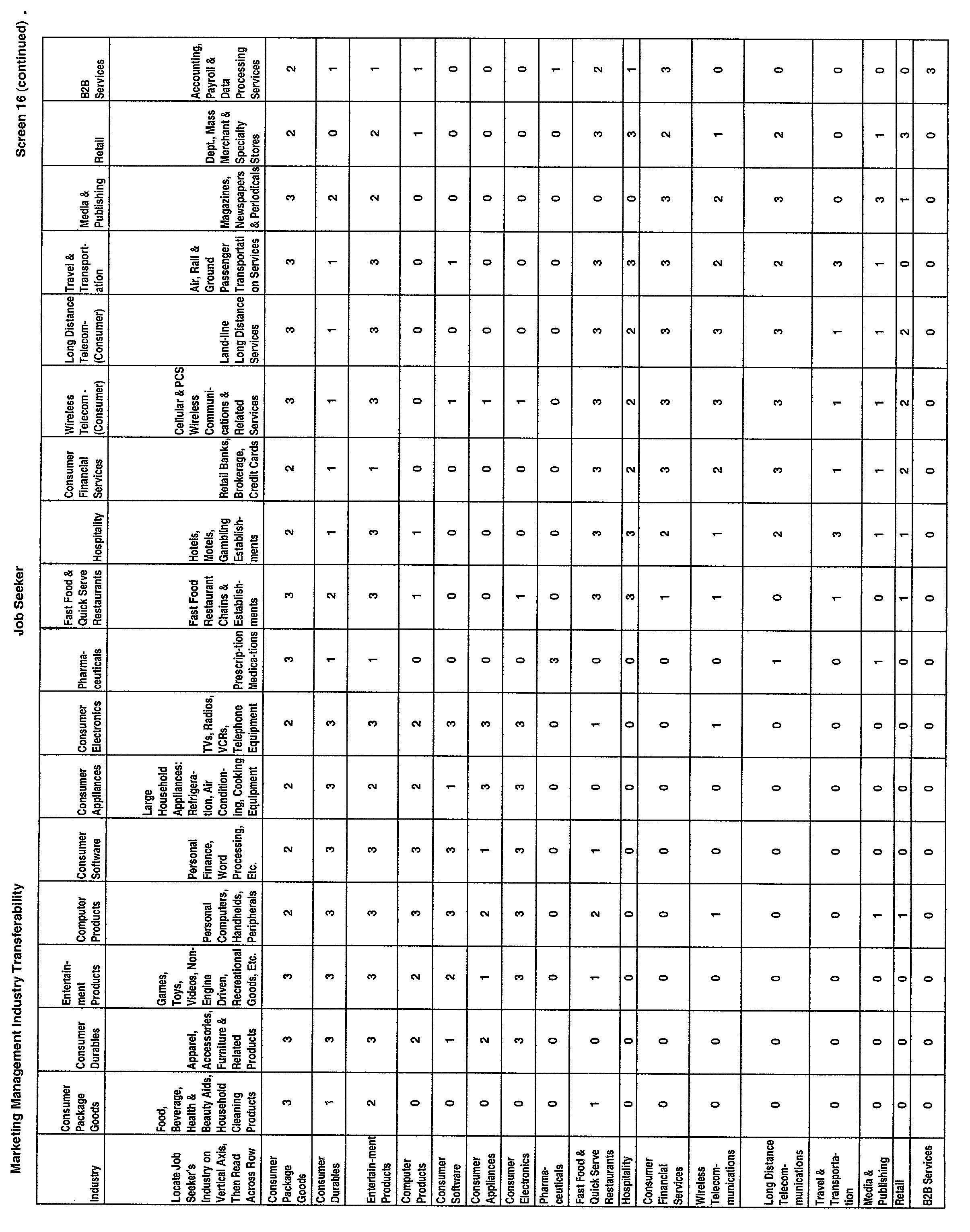 Figure US20020055867A1-20020509-P00031