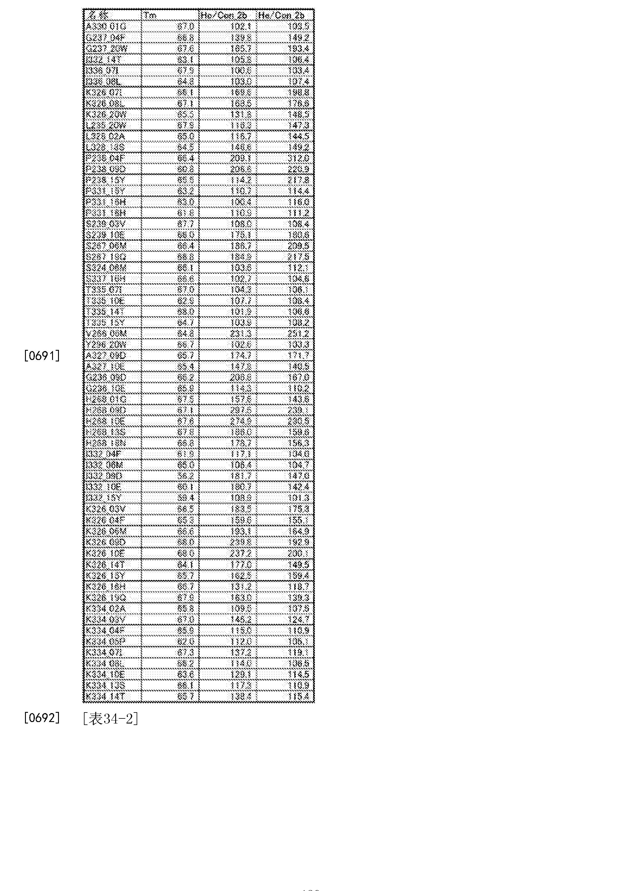 Figure CN105102618BD01261