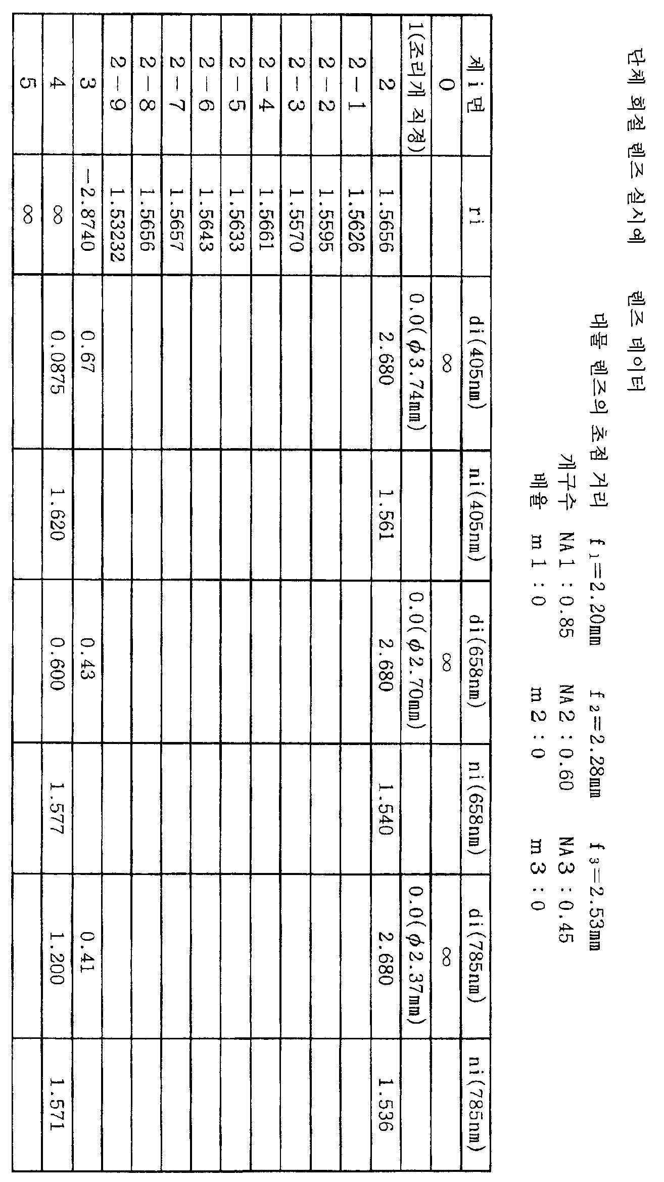 Figure 112008062727983-pct00012