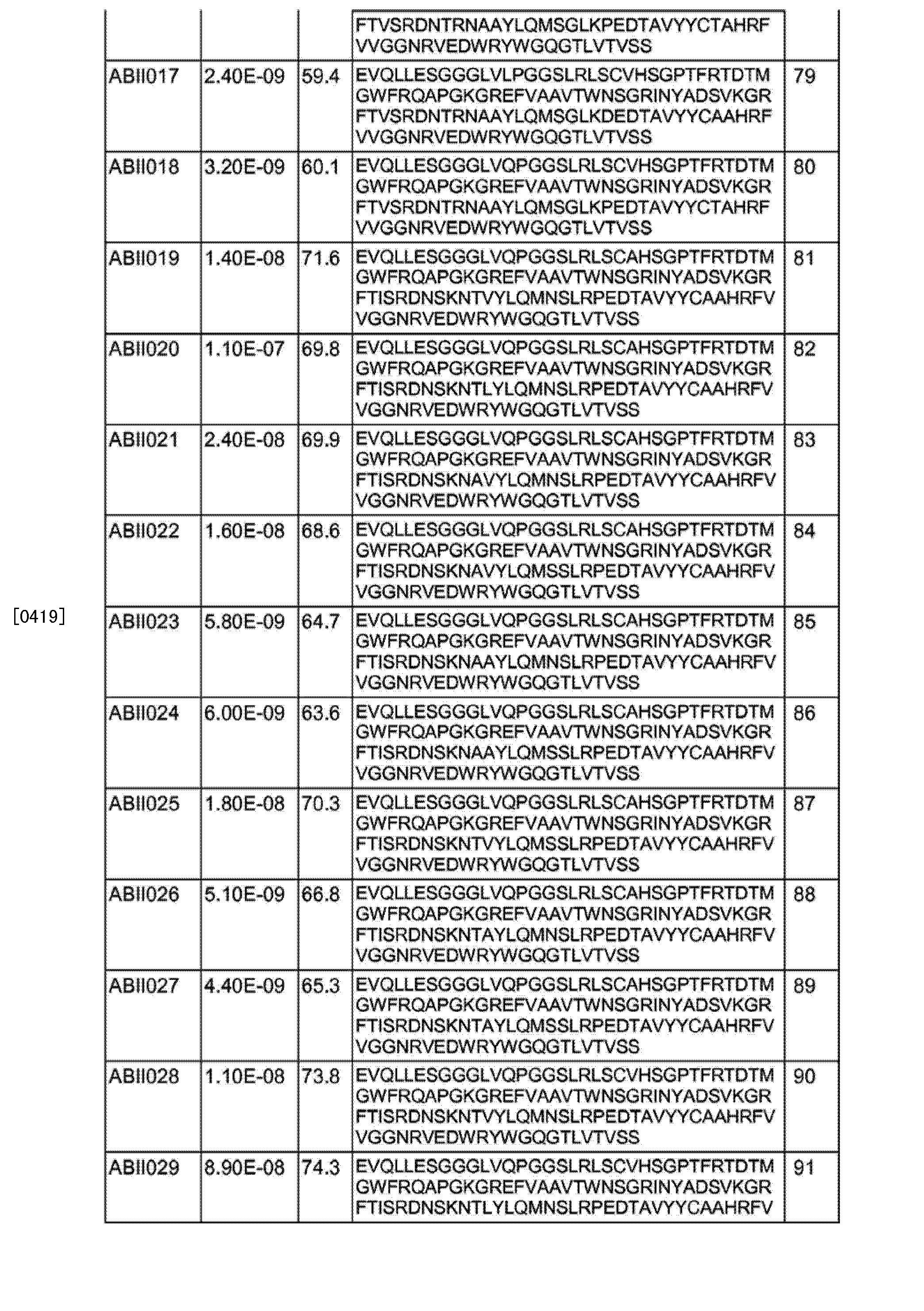Figure CN102781962BD00471