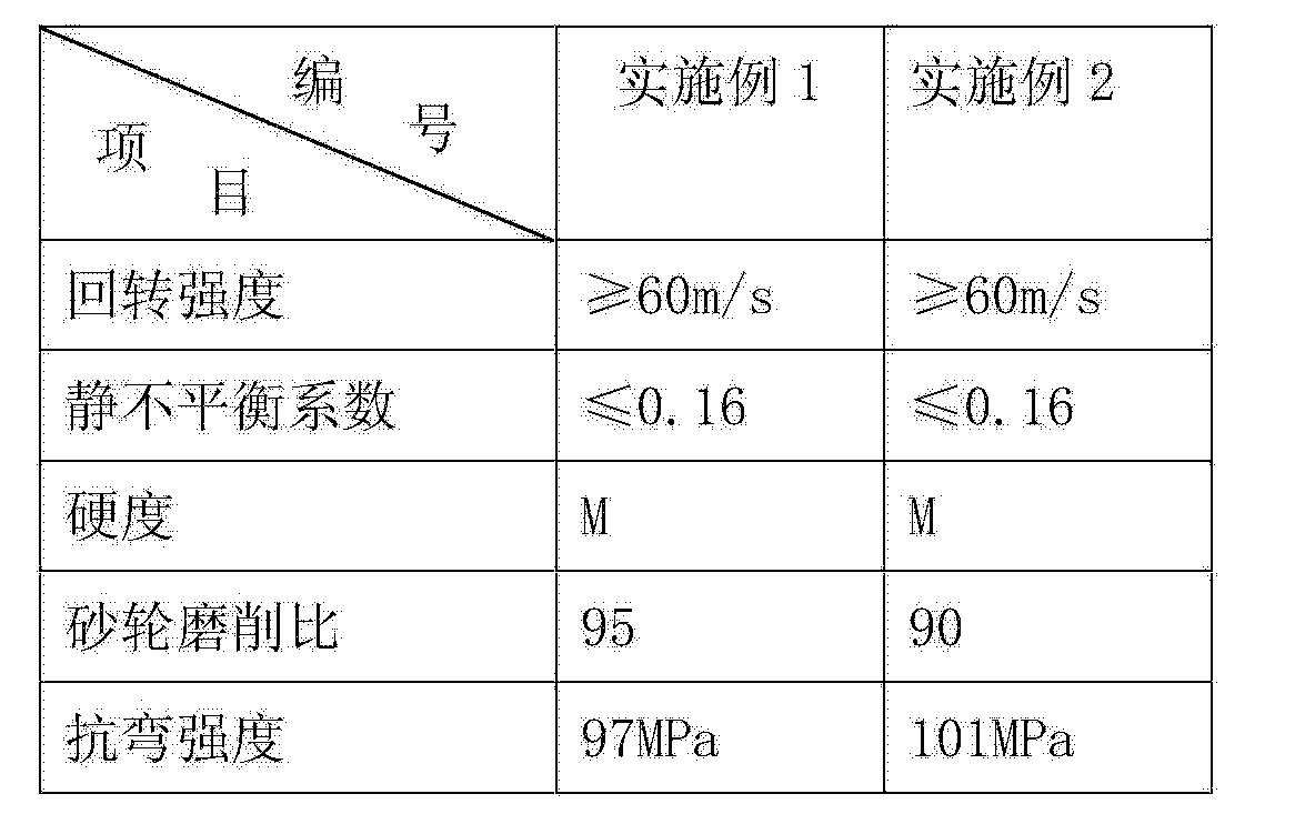 Figure CN103846820AD00051