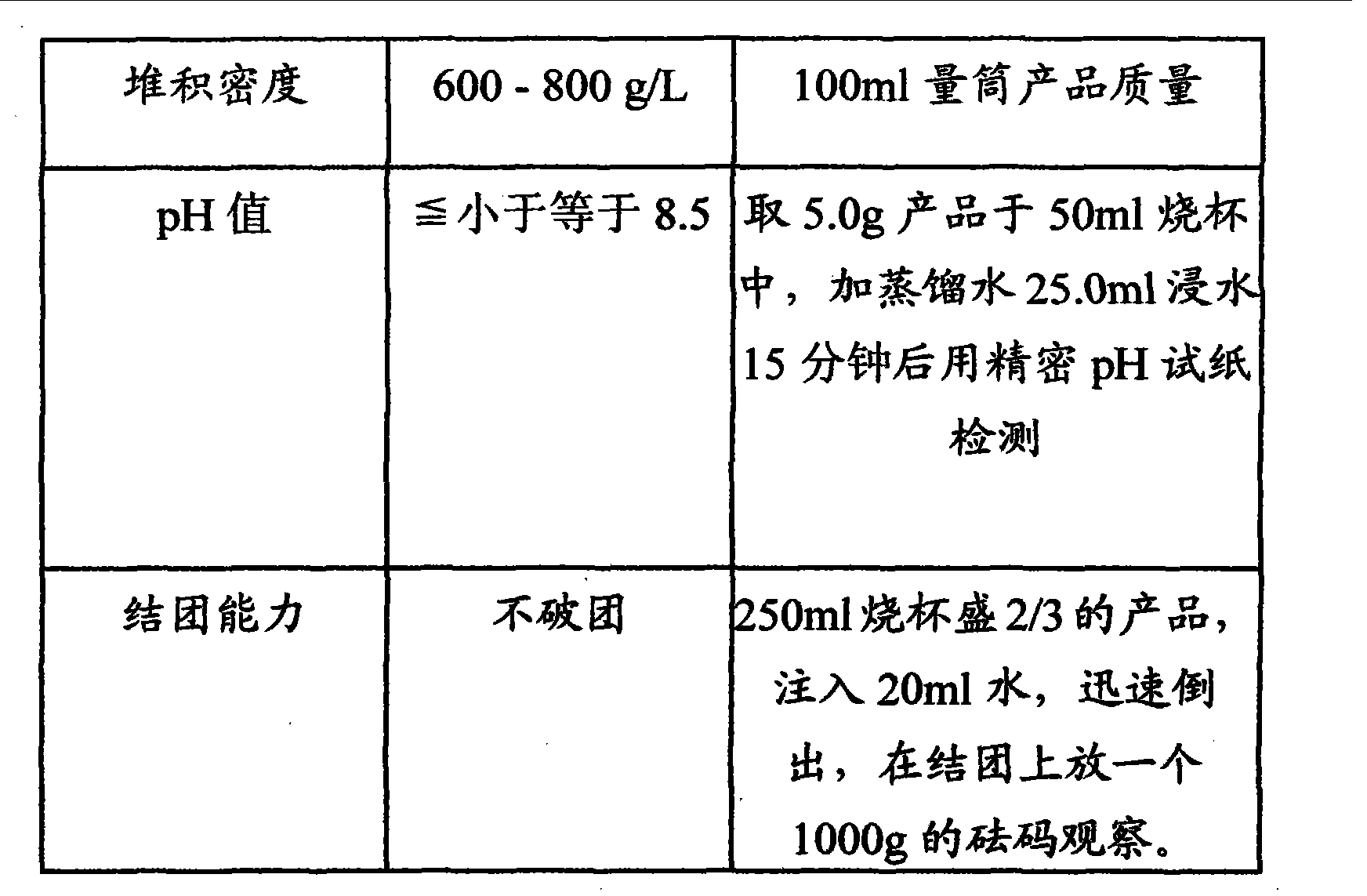 Figure CN102150627AD00061