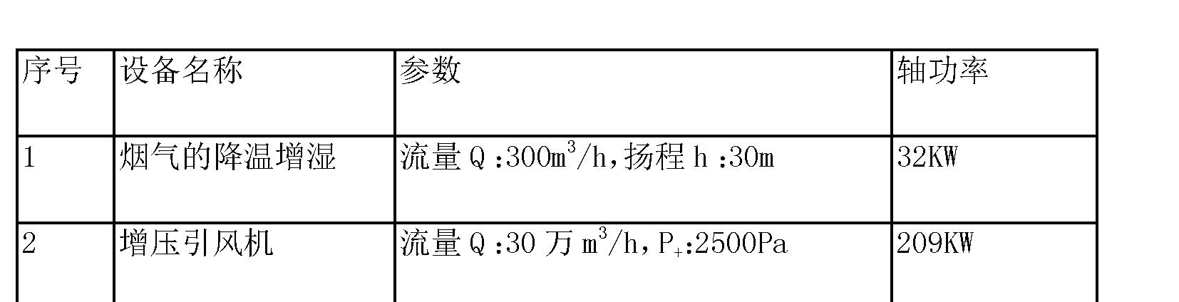 Figure CN103406010BD00072