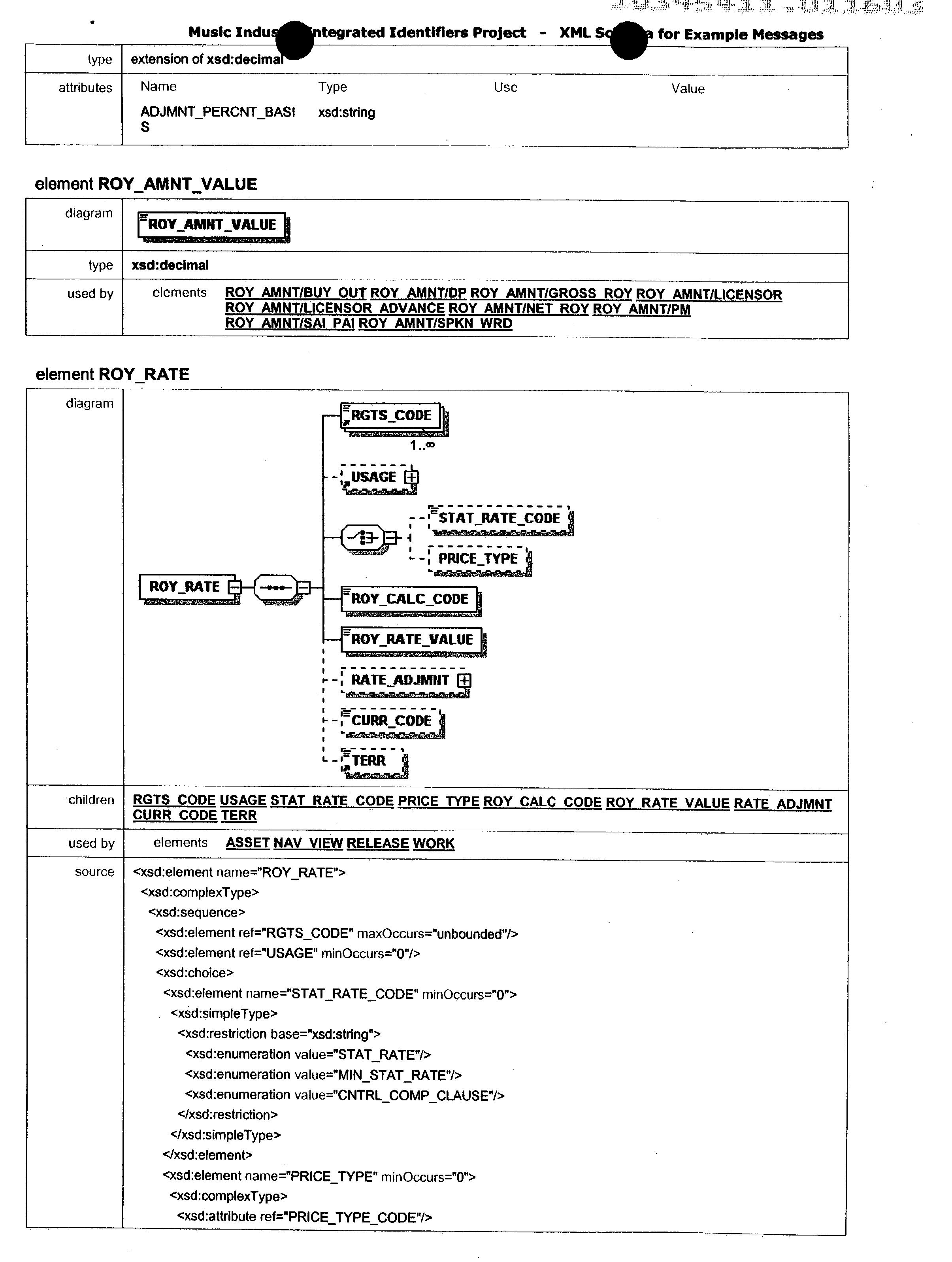 Figure US20030200216A1-20031023-P00063