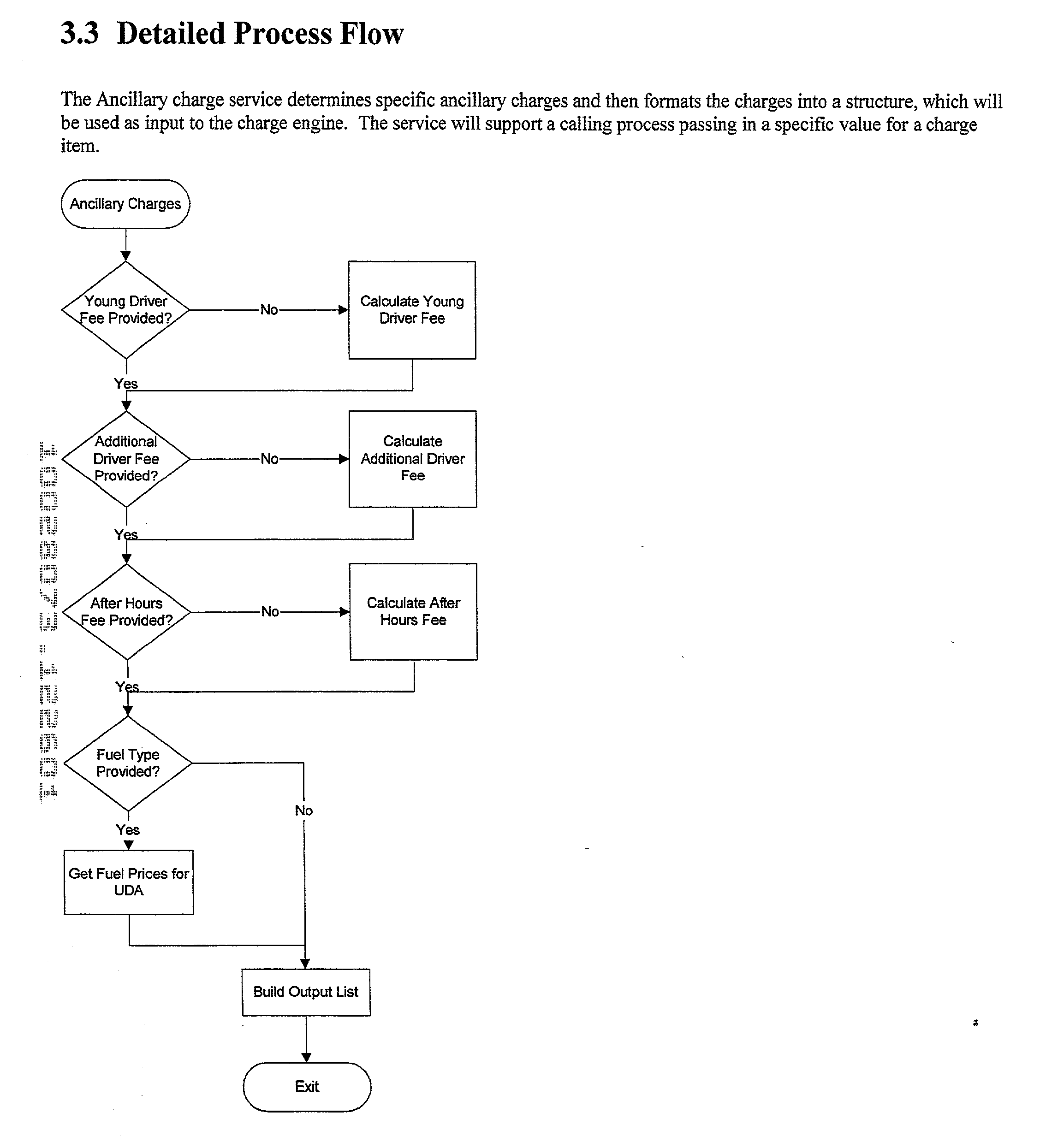 Figure US20030125992A1-20030703-P00833