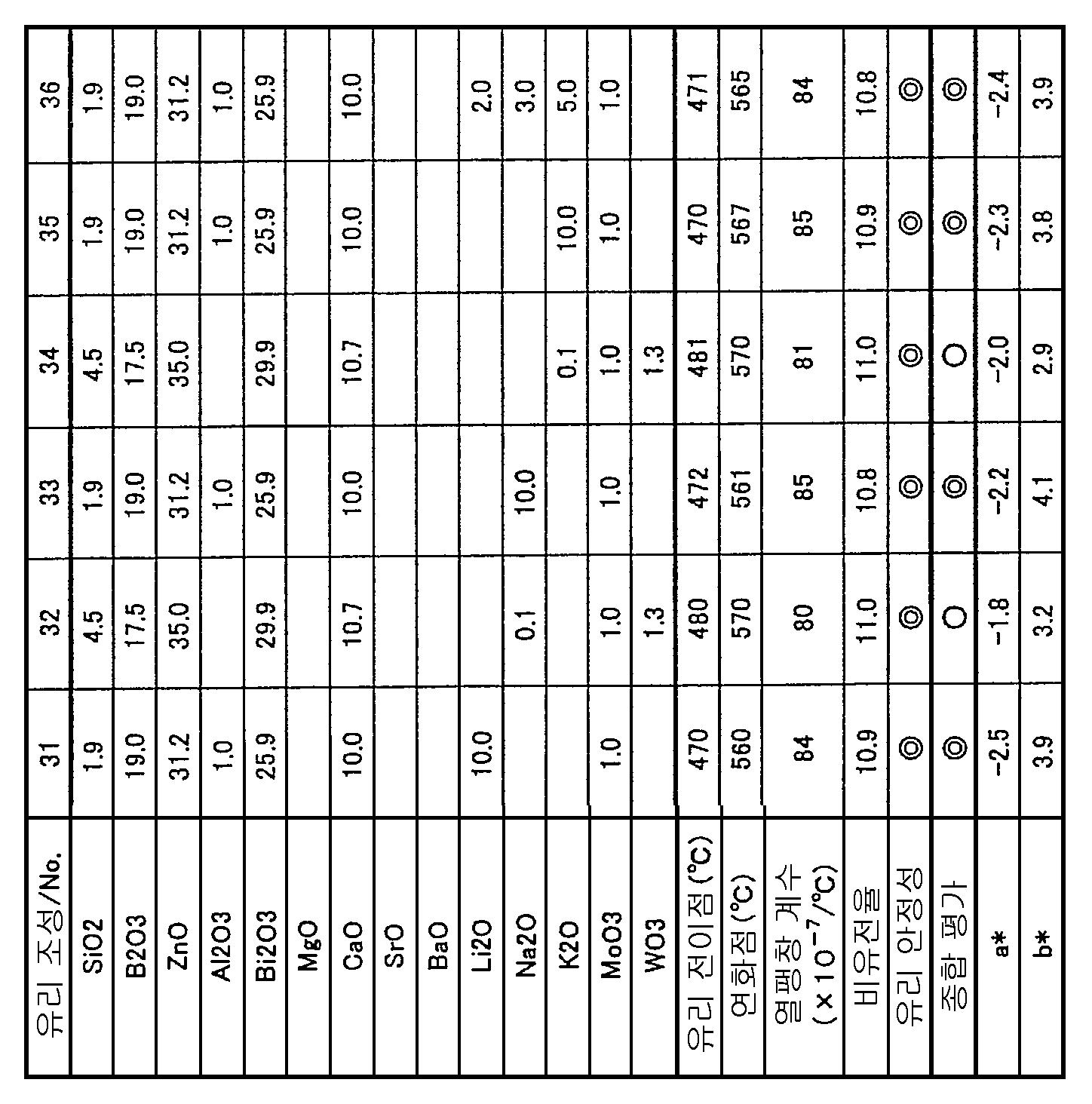 Figure 112006068354938-pct00004