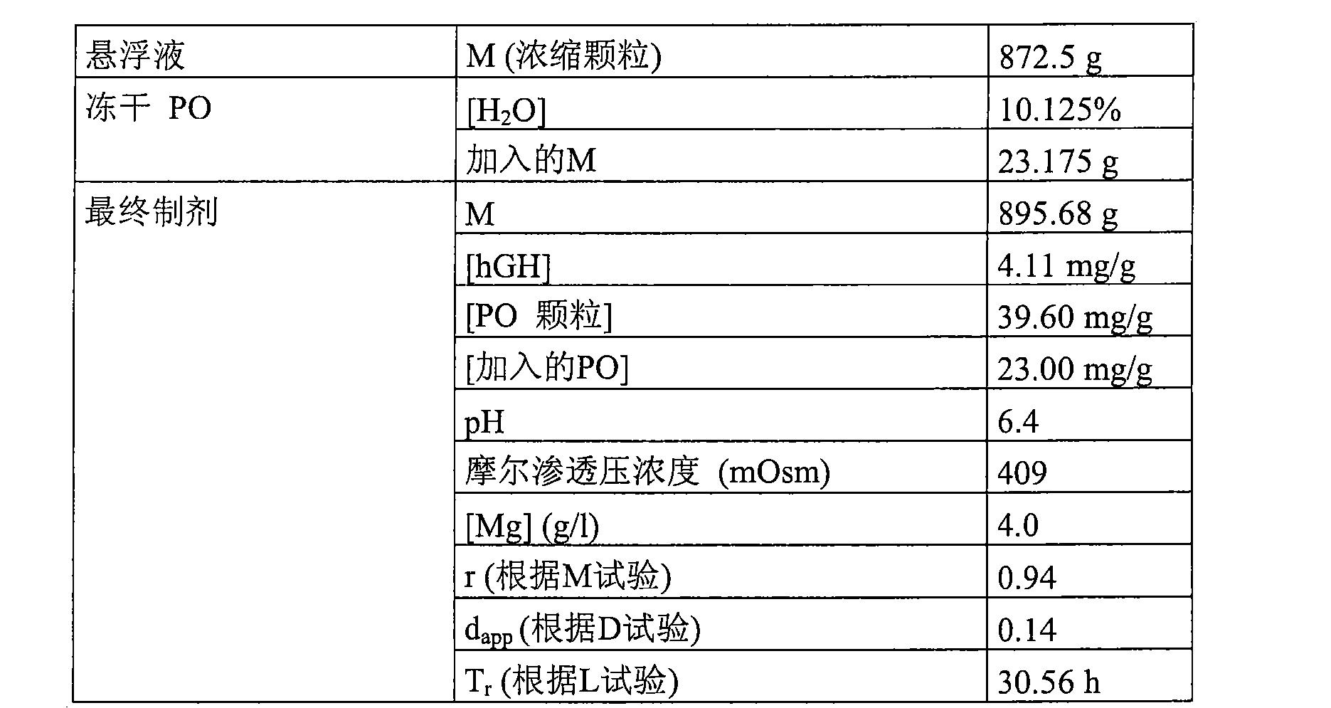 Figure CN101466353BD00291