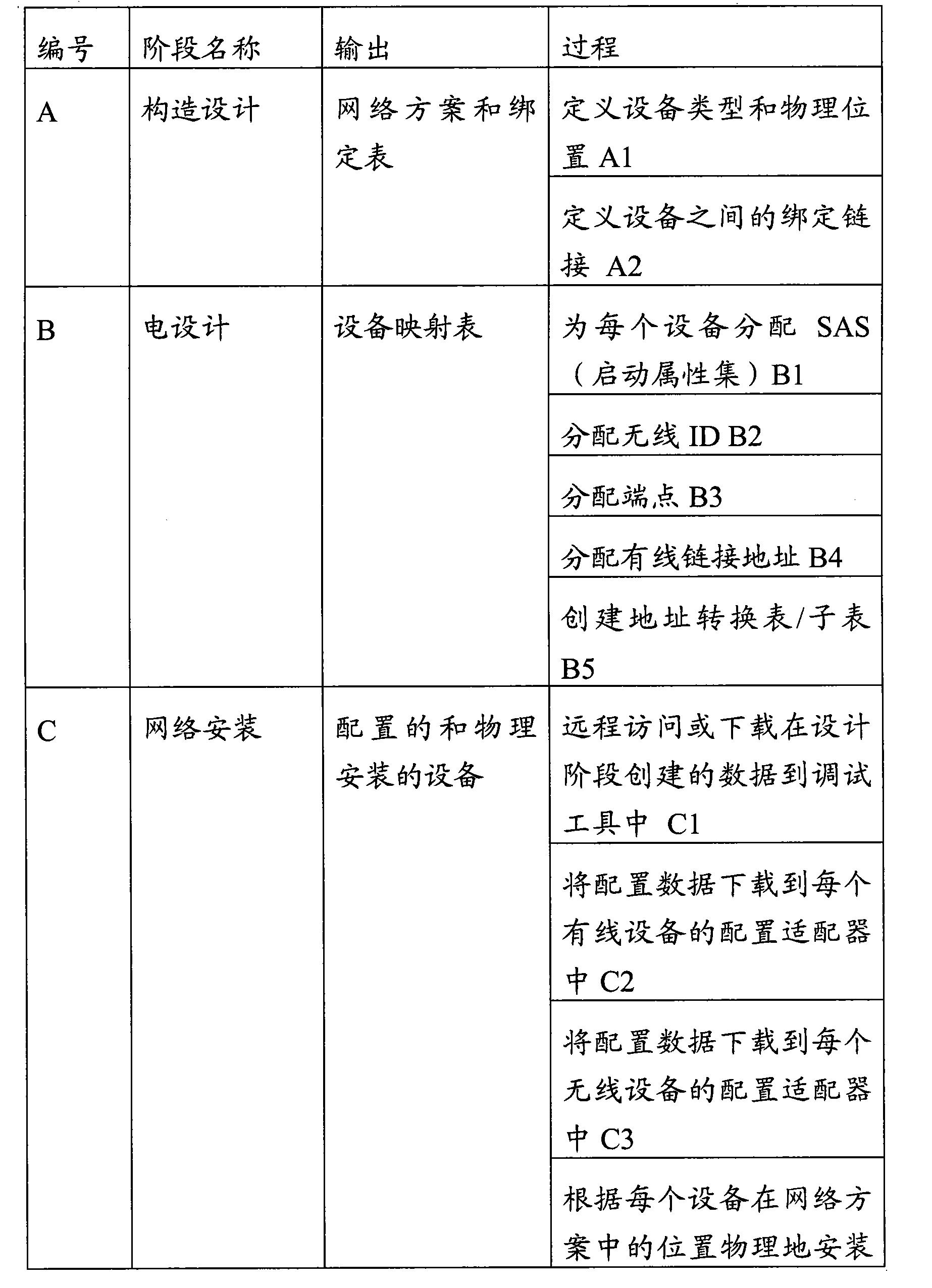 Figure CN101919290BD00151