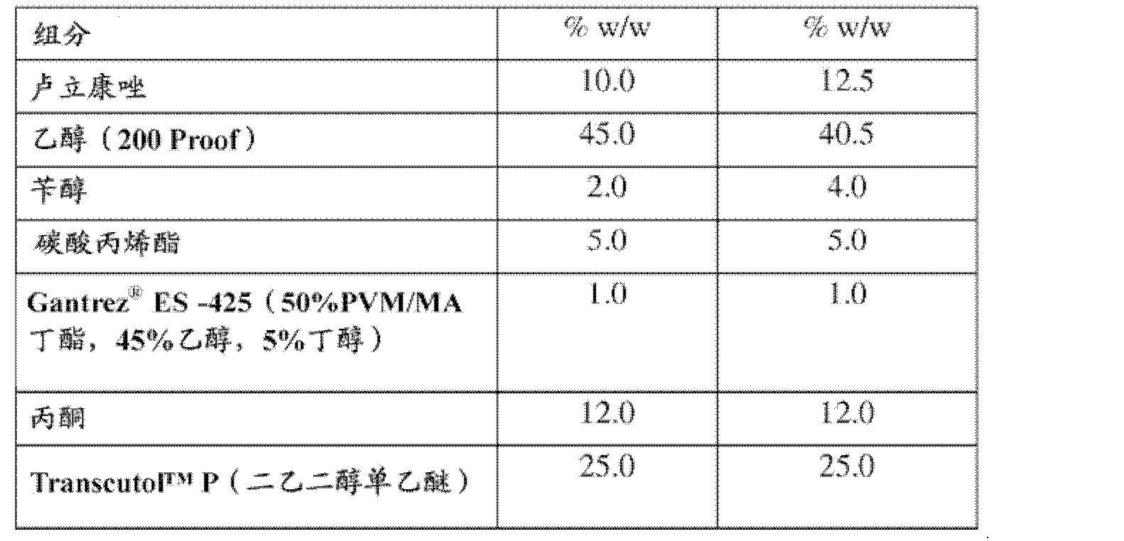 Figure CN102395274BD00621