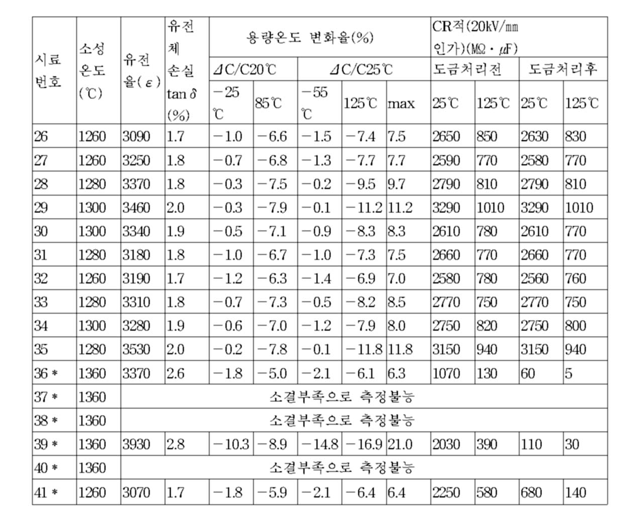 Figure kpo0000