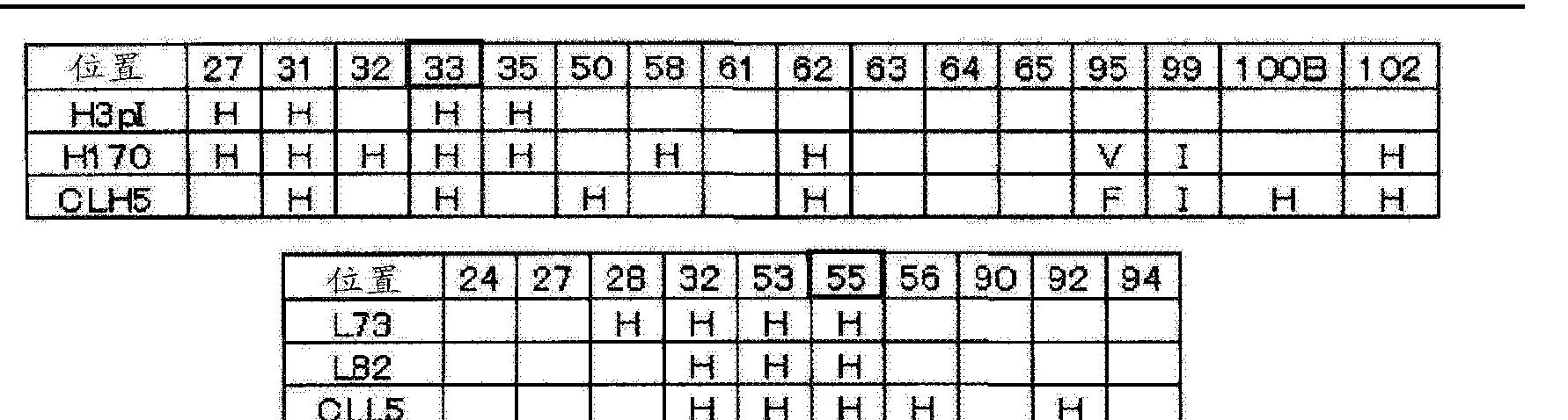 Figure CN102993304AD00421