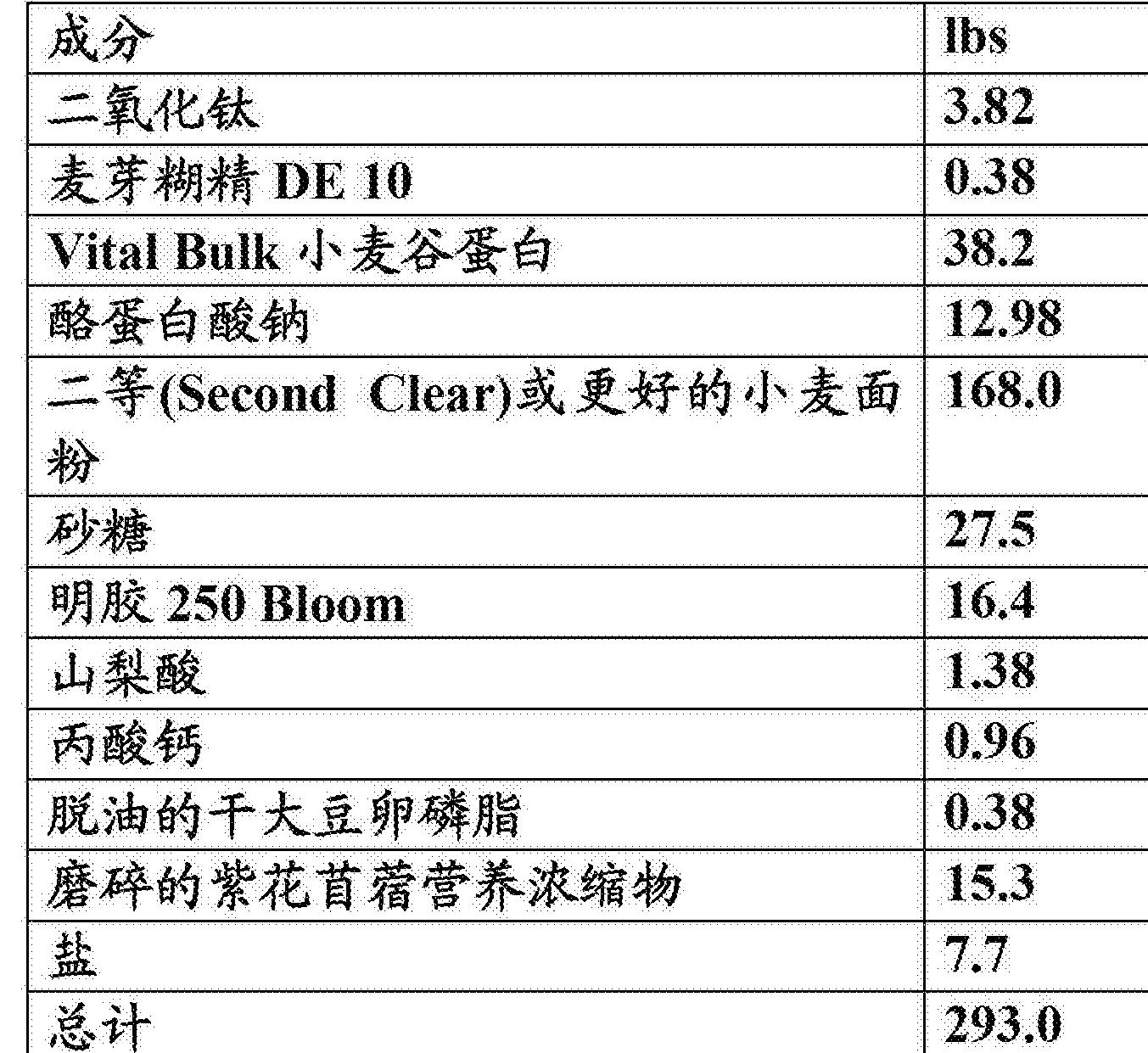 Figure CN103140140BD00161