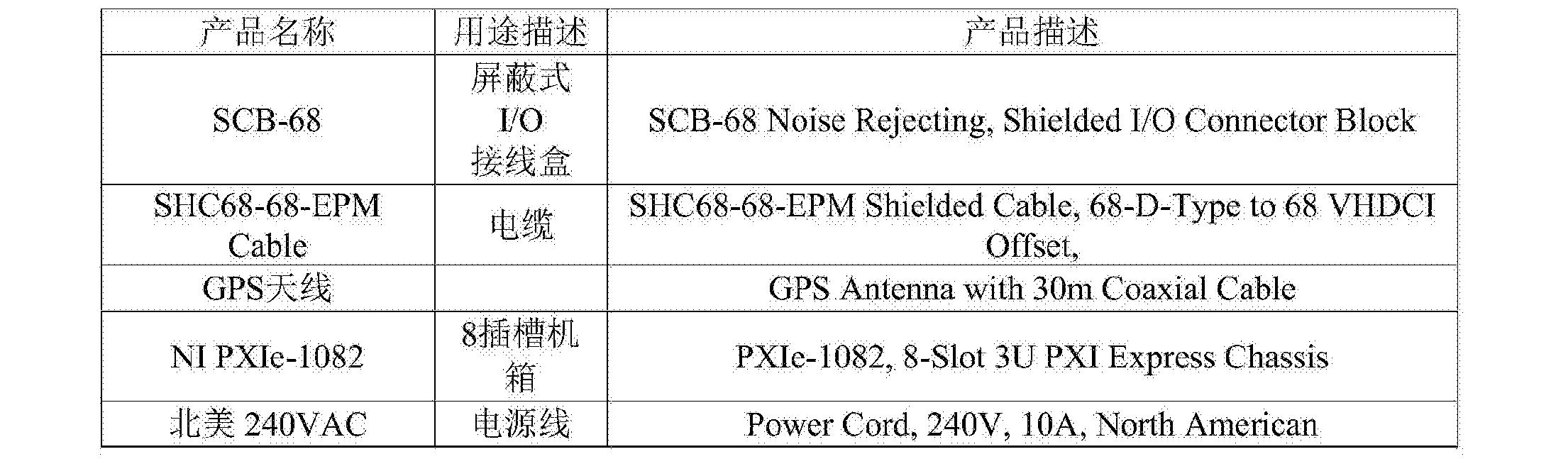 Figure CN105572616BD00072