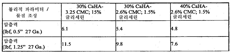 Figure 112014125807406-pat00001