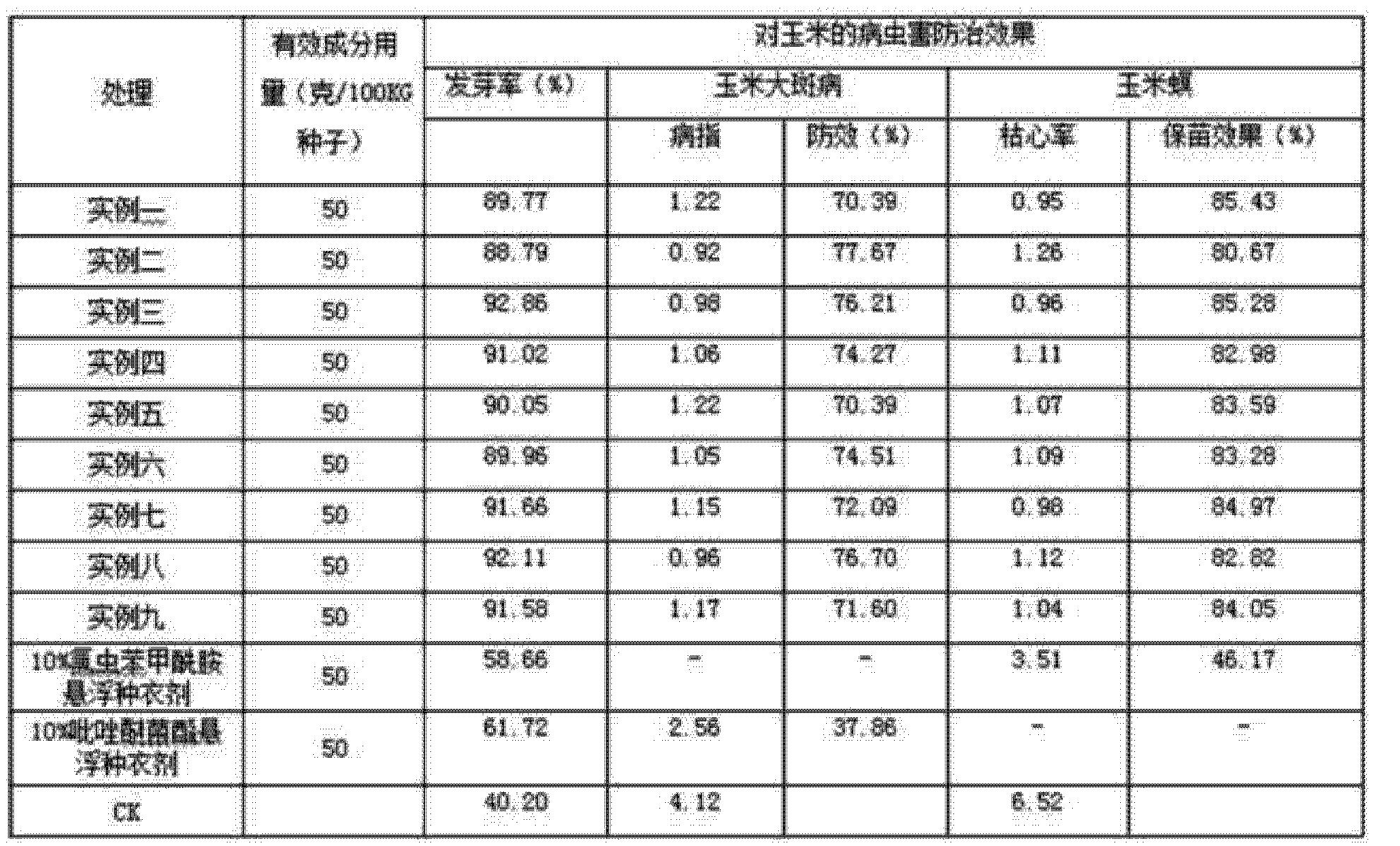 Figure CN103210938AD00121
