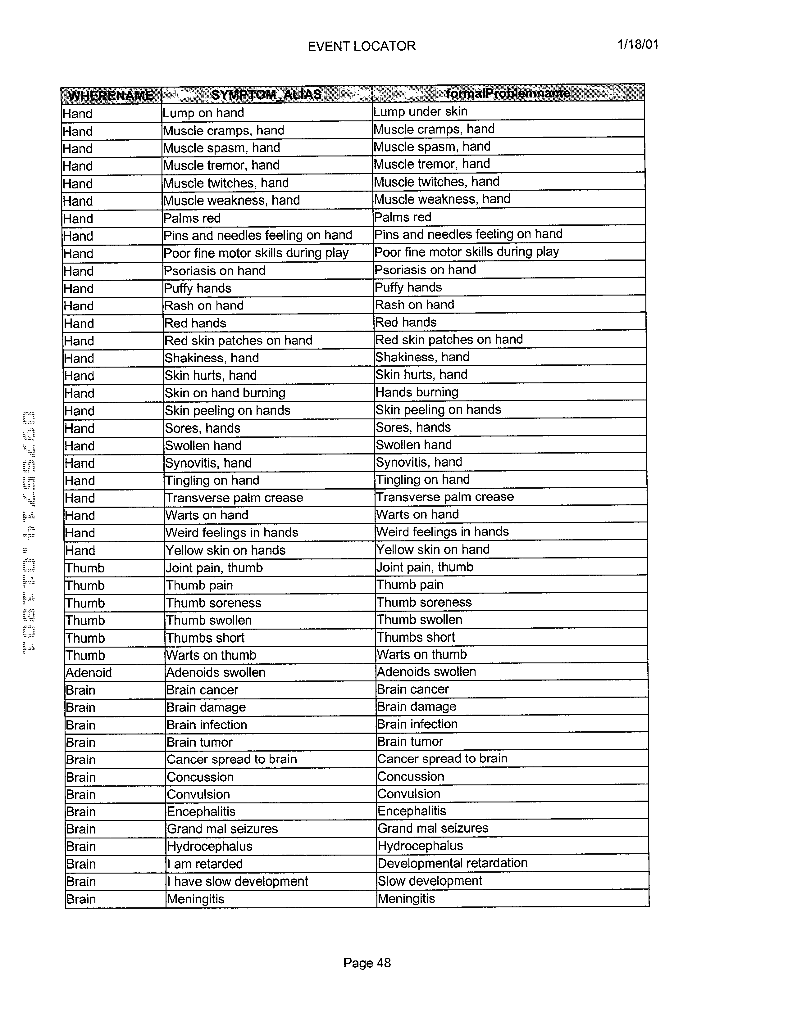 Figure US20030061072A1-20030327-P00049