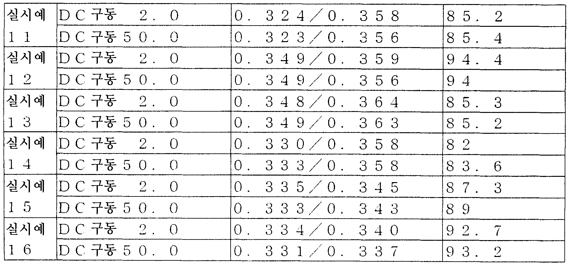 Figure 112006018872163-pct00032