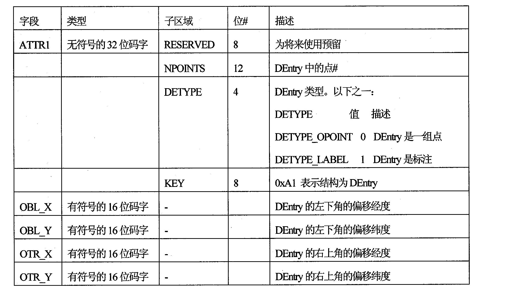 Figure CN101127952BD00171