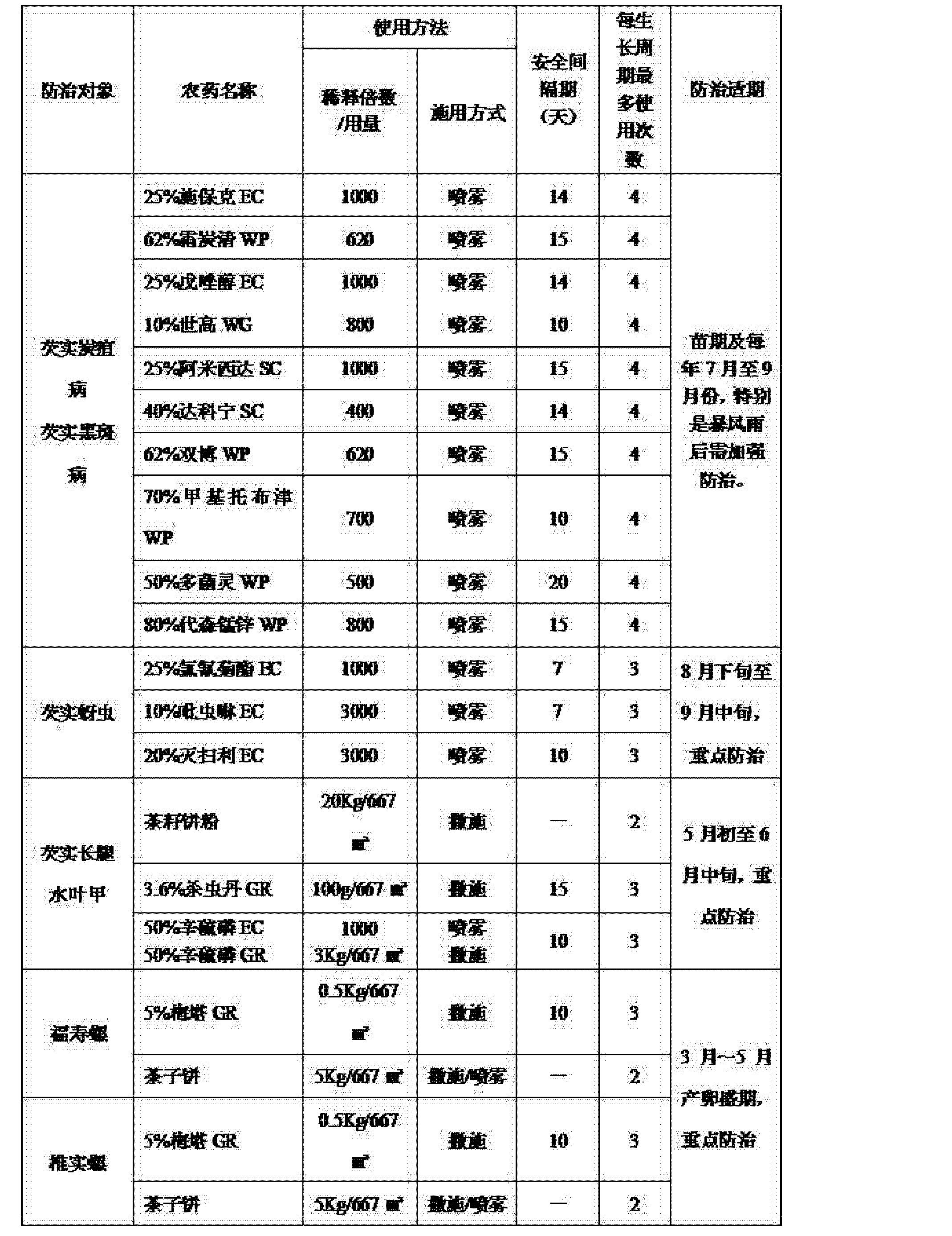 Figure CN102812805AD00071