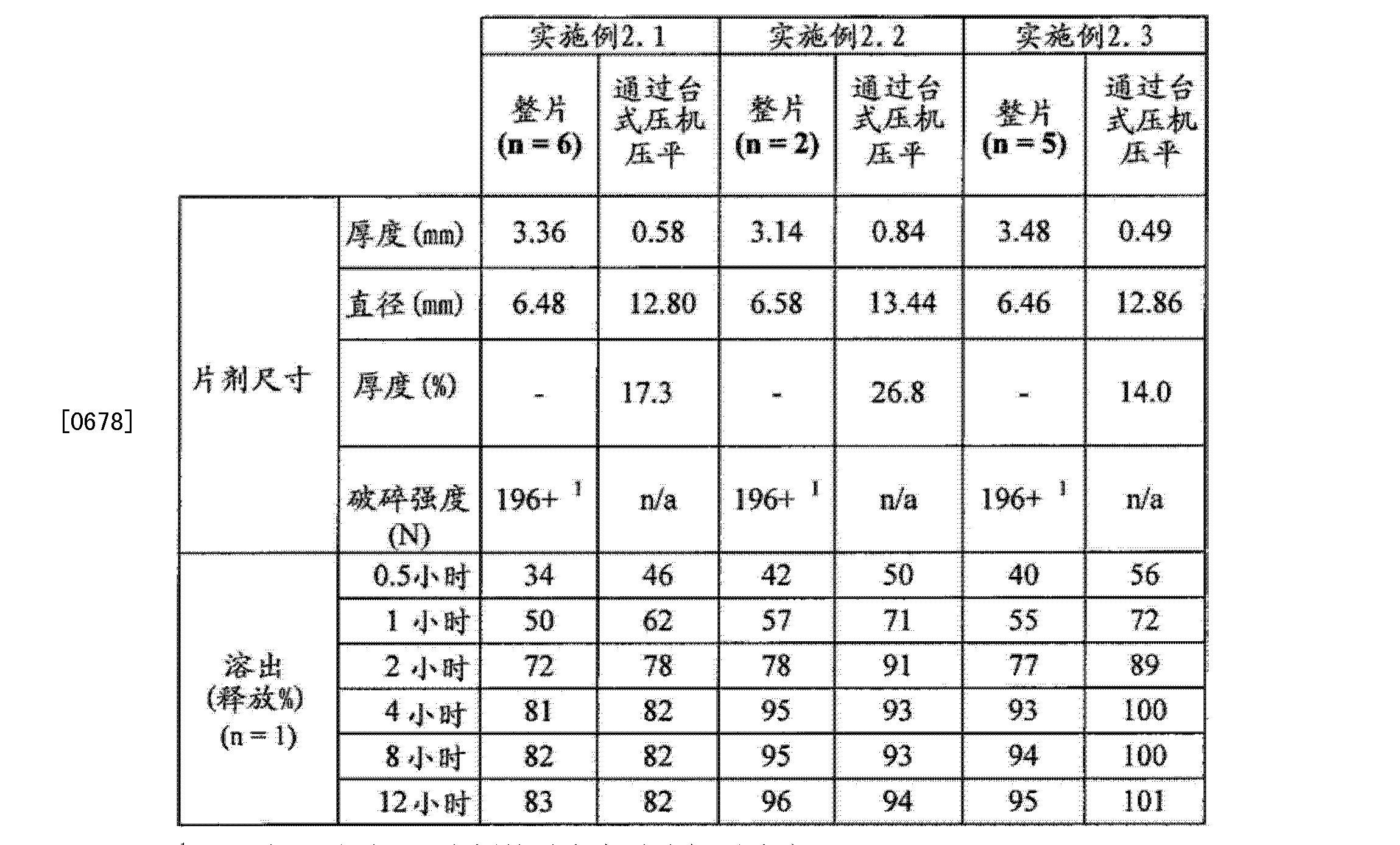 Figure CN102657630BD00521