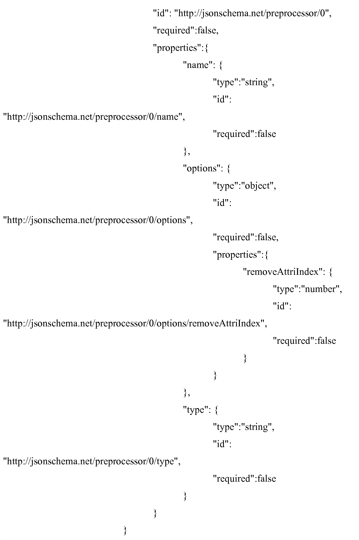 Figure 112015099579357-pct00030