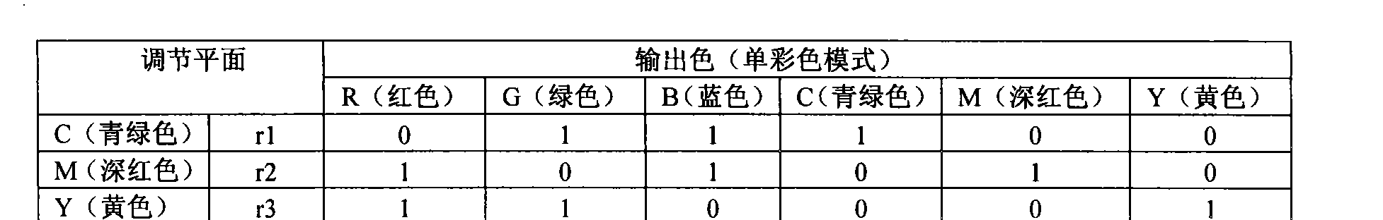 Figure CN102055882BD00202