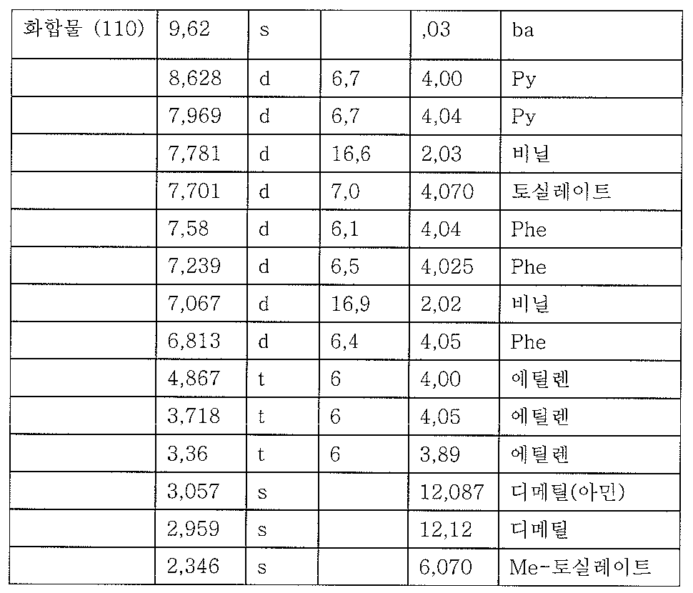 Figure 112007088248652-PCT00041
