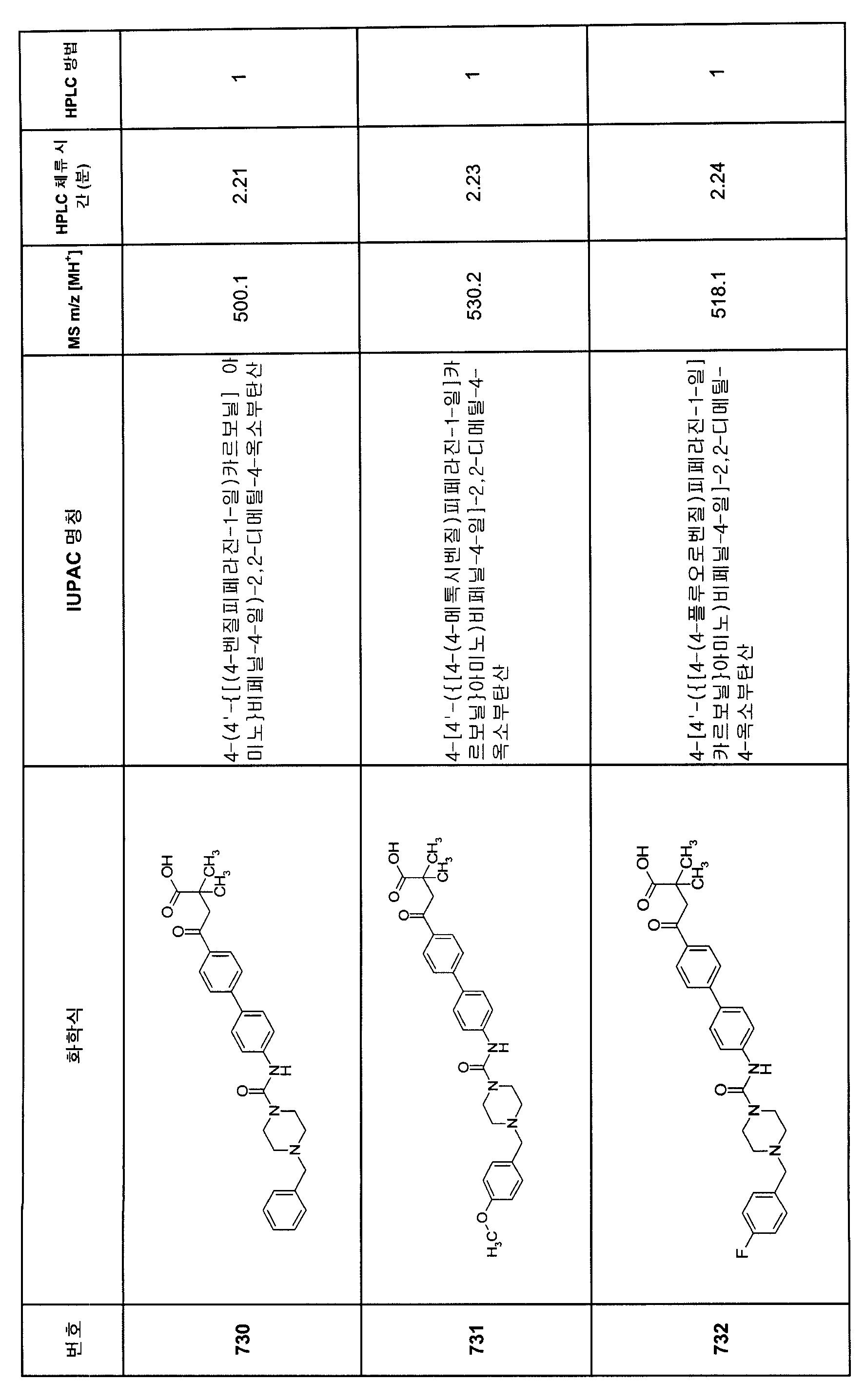 Figure 112007082249387-PCT00372