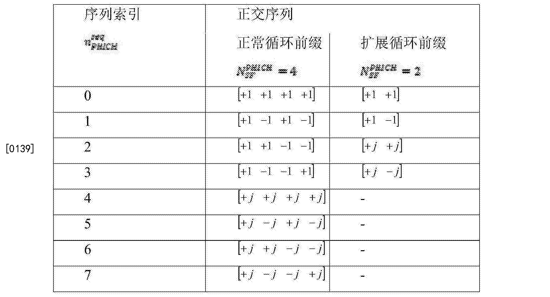 Figure CN104081709BD00202