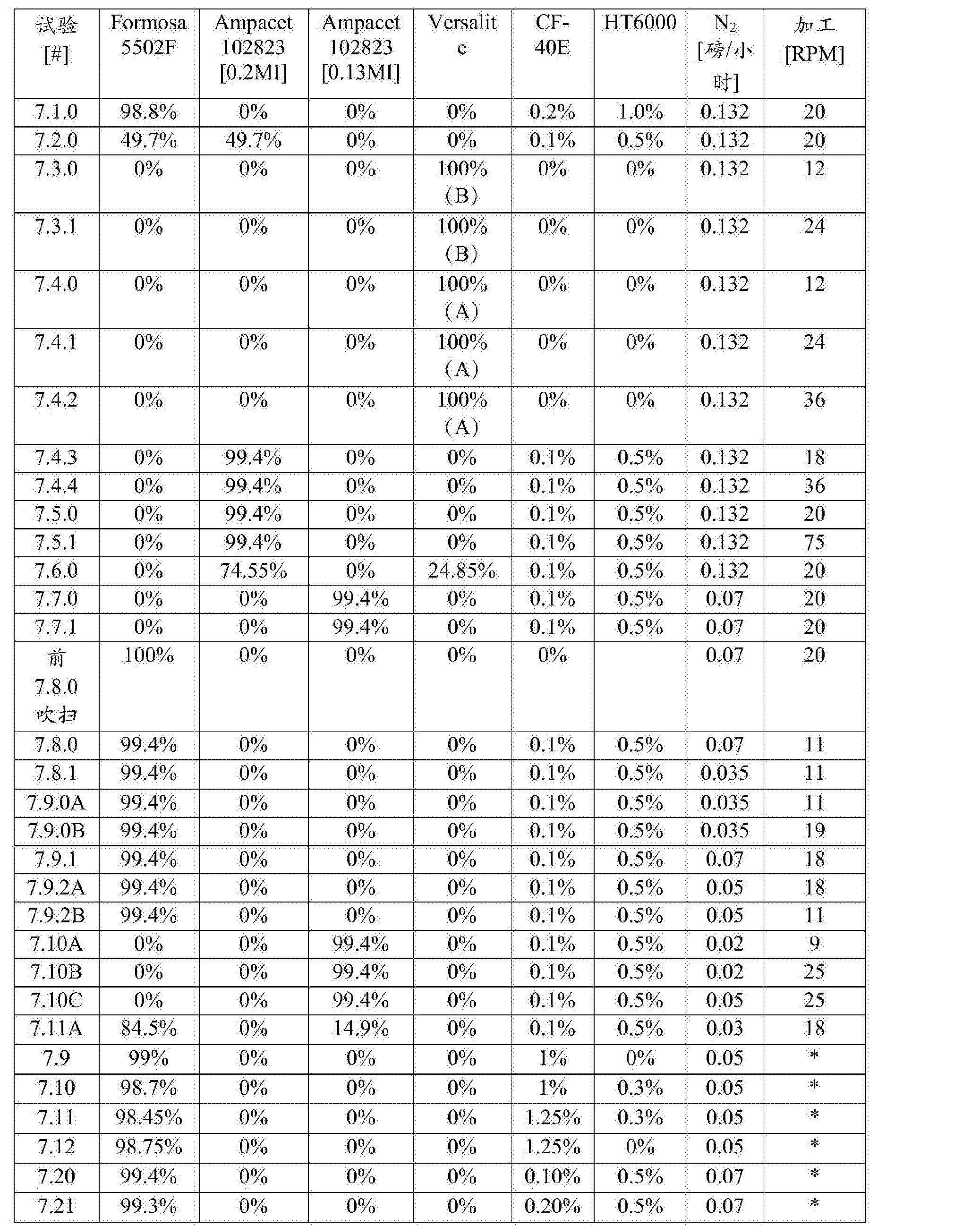 Figure CN105517775AD00341