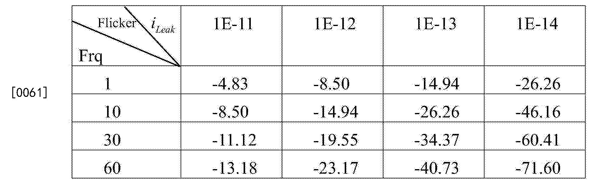 Figure CN104867945BD00081