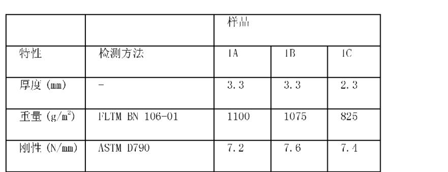 Figure CN101243222BD00121