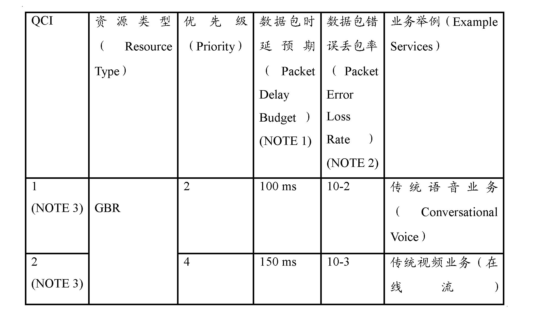 Figure CN102355692AD00081