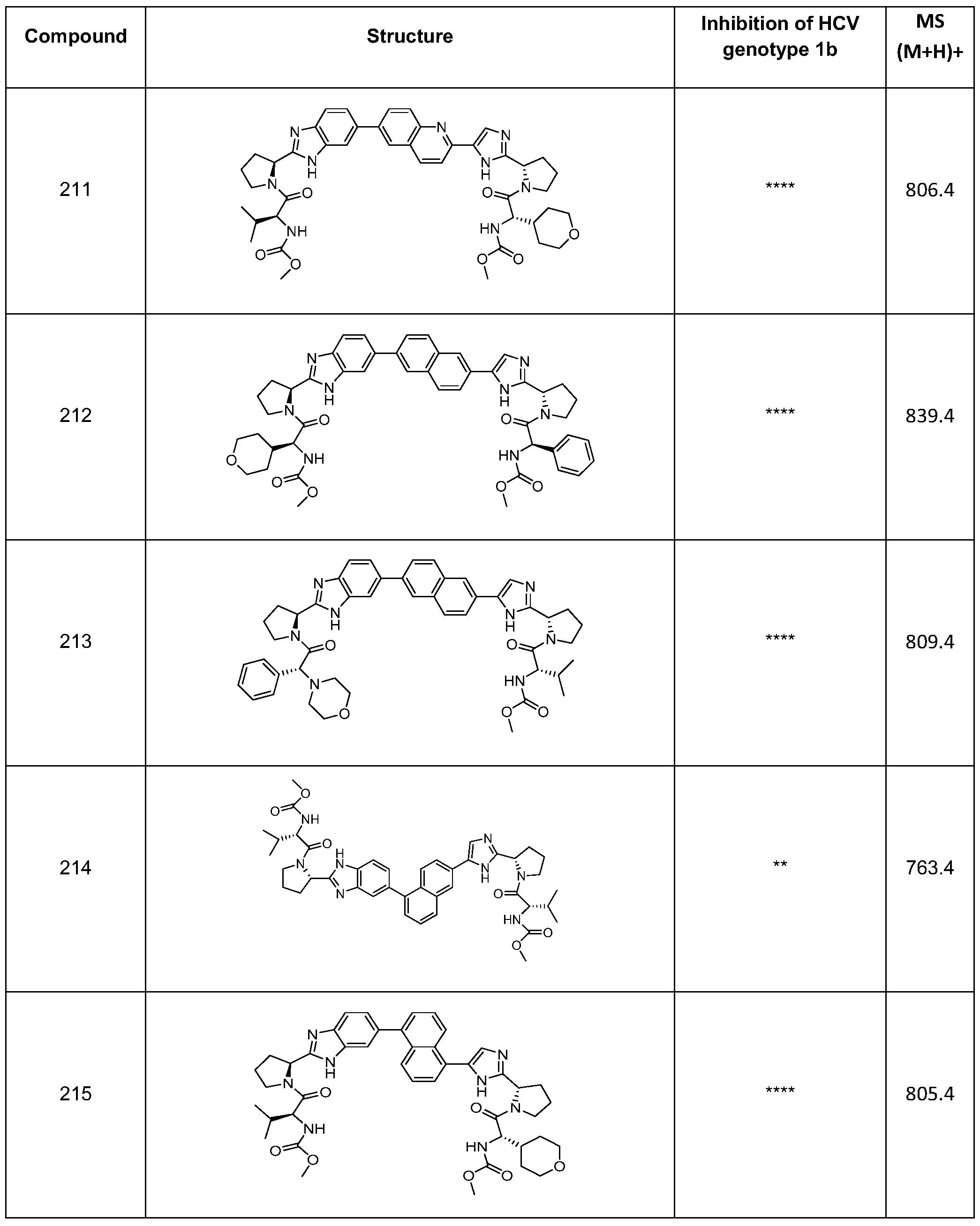 Figure imgf000259_0001