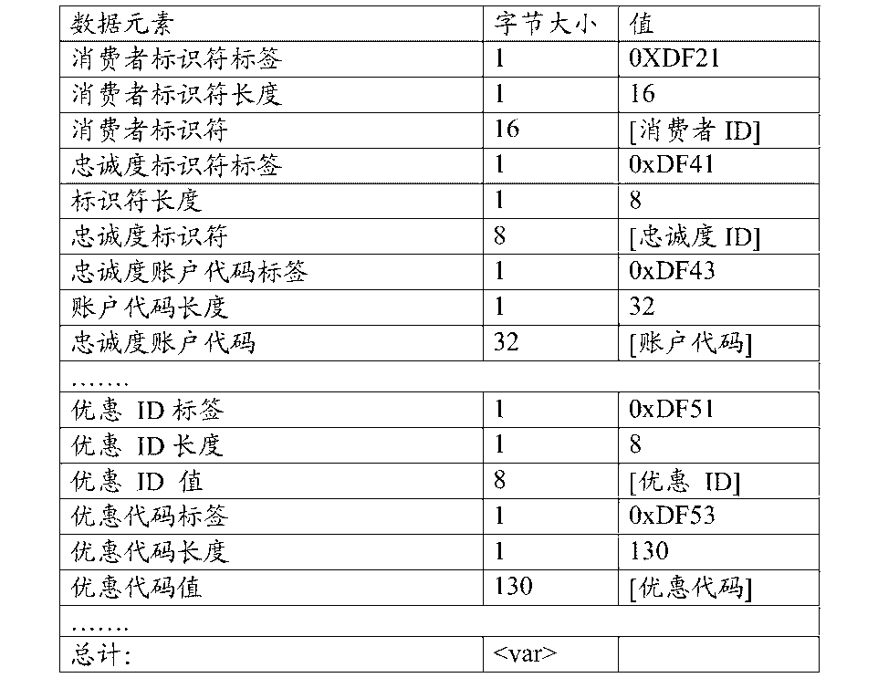 Figure CN104584043AD00471