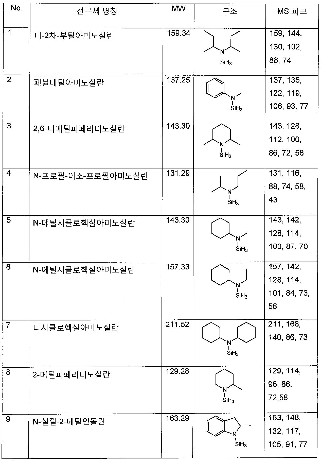 Figure 112012041825423-pat00023