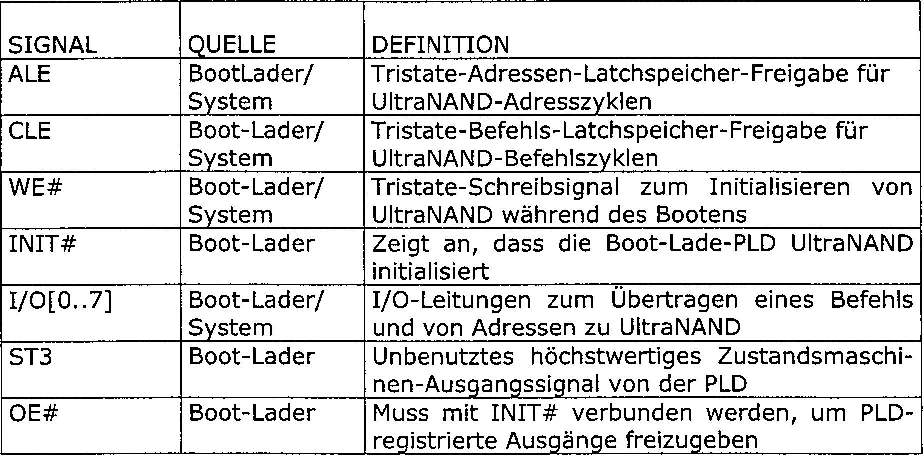 DE60005563T2 - Rechnersysteminitialisierung by data stored